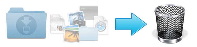 endyear-cleaning-mac-emptyfolder