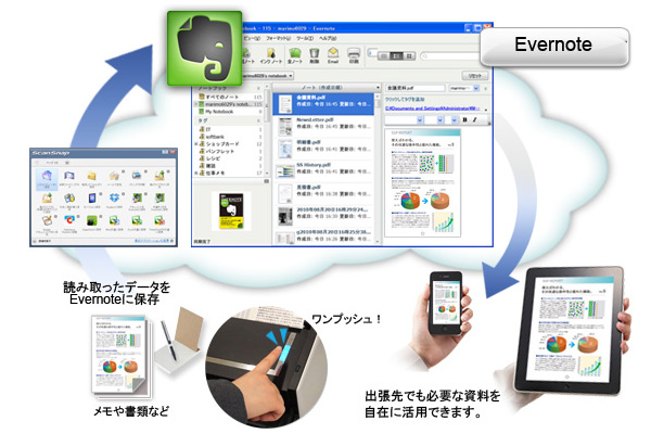 evernote-useful-5-way-ocr