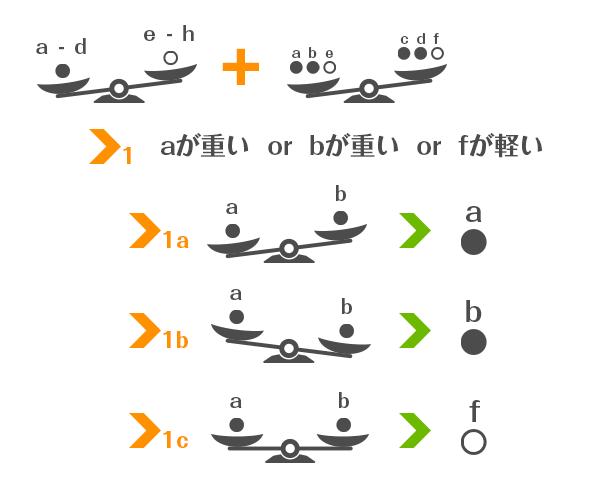 scales-question-ans-group-4-false-1