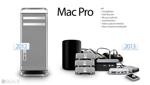 apple-products-dark-past-mac-pro-compare